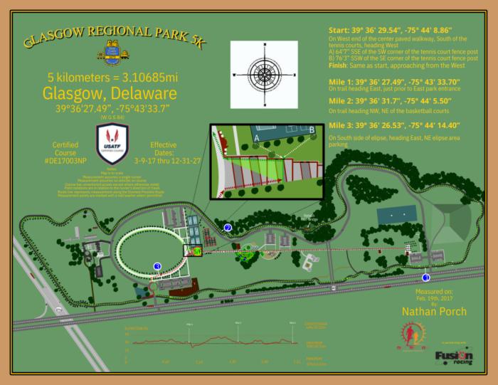 Glasgow park map